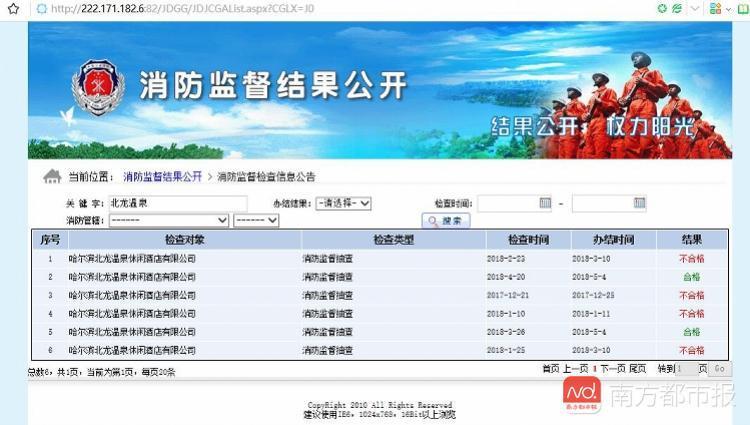 哈尔滨太阳岛火灾酒店:消防两个月内四查不合格,去年媒体曝隐患